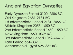 egyptian_dynasties
