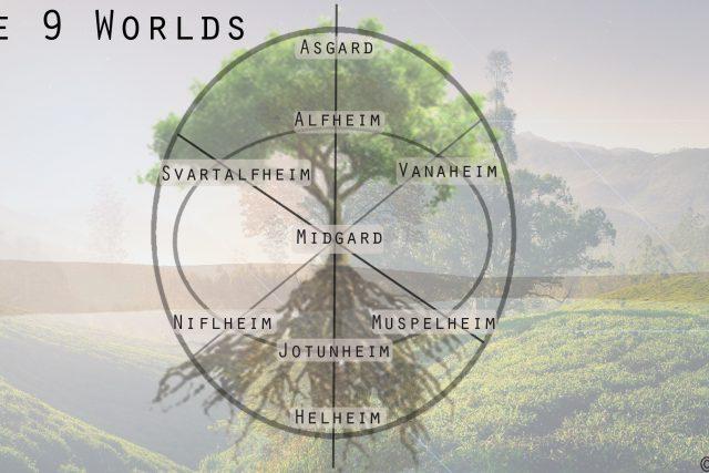 Norse Mythology -The Nine Worlds of the Universe