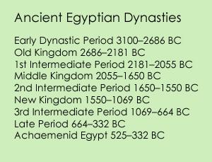 egyptian_dynasties